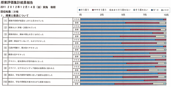 f:id:takahikonojima:20130331220929p:plain