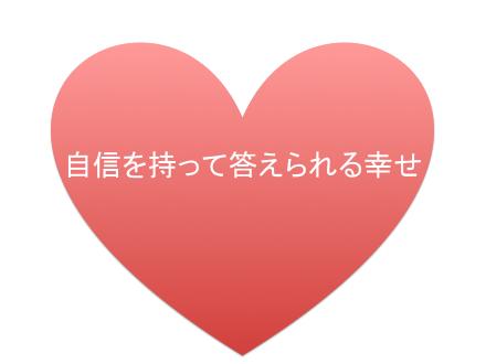 f:id:takahikonojima:20130415210525p:plain