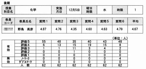 f:id:takahikonojima:20130501181347j:plain
