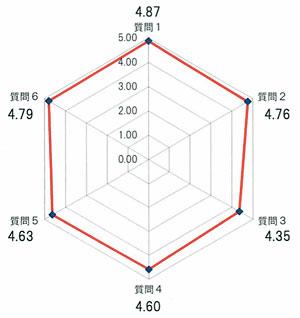 f:id:takahikonojima:20130501181353j:plain