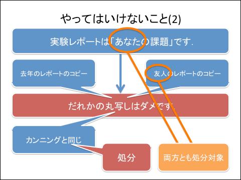 f:id:takahikonojima:20130604180634p:plain