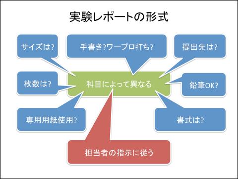 f:id:takahikonojima:20130604180643p:plain