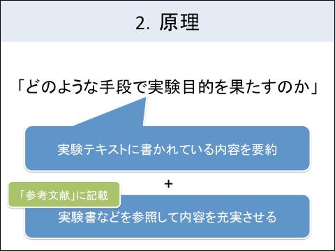 f:id:takahikonojima:20130604181101p:plain