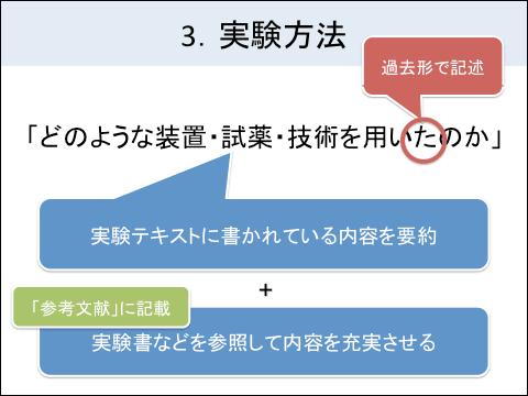 f:id:takahikonojima:20130604181107p:plain