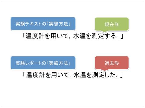 f:id:takahikonojima:20130604181115p:plain