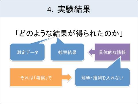 f:id:takahikonojima:20130604181121p:plain