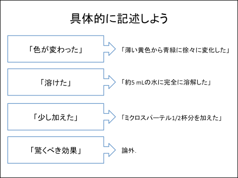 f:id:takahikonojima:20130604181126p:plain