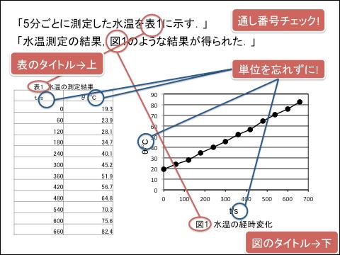 f:id:takahikonojima:20130604181132p:plain