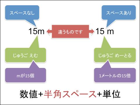 f:id:takahikonojima:20130604181147p:plain