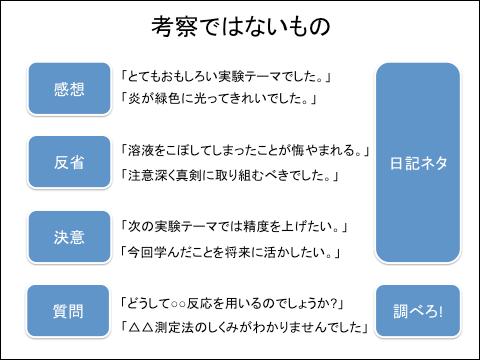 f:id:takahikonojima:20130604181954p:plain