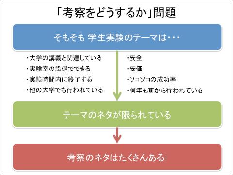 f:id:takahikonojima:20130604182006p:plain