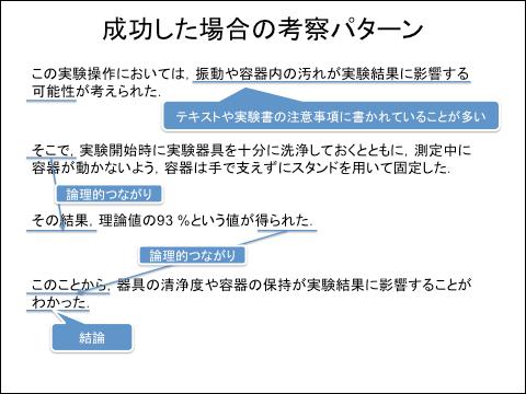 f:id:takahikonojima:20130604182233p:plain