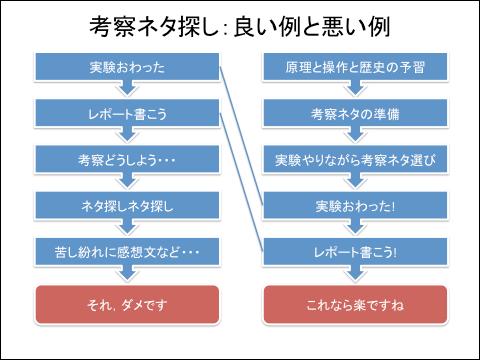 f:id:takahikonojima:20130604182310p:plain