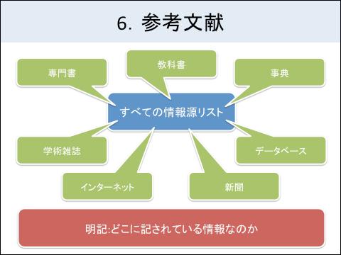 f:id:takahikonojima:20130604183258p:plain