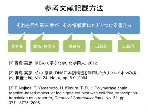 f:id:takahikonojima:20130604183319p:plain
