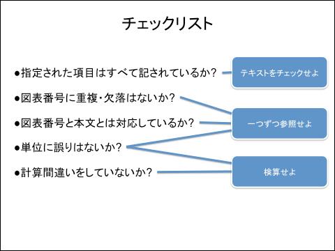 f:id:takahikonojima:20130604183329p:plain