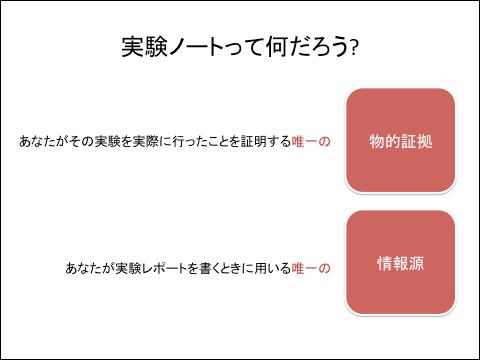 f:id:takahikonojima:20130604183803p:plain