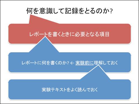 f:id:takahikonojima:20130604183818p:plain