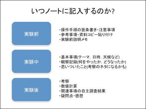 f:id:takahikonojima:20130604183841p:plain