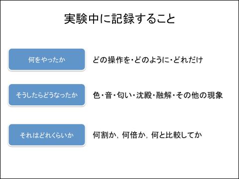 f:id:takahikonojima:20130604183904p:plain