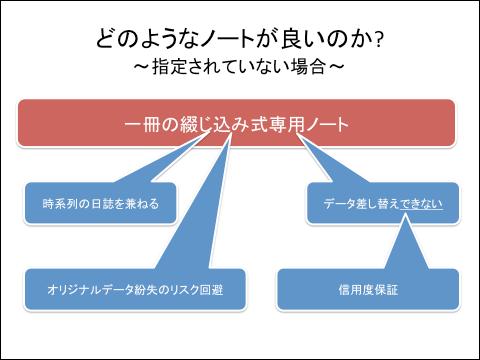 f:id:takahikonojima:20130604183947p:plain