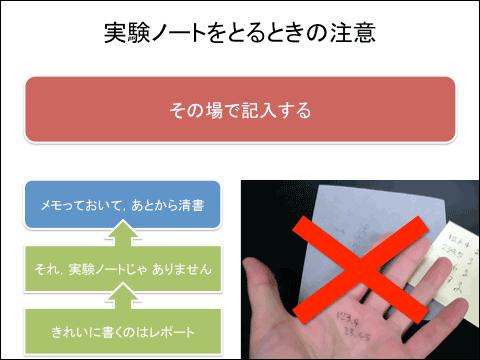 f:id:takahikonojima:20130604184121p:plain