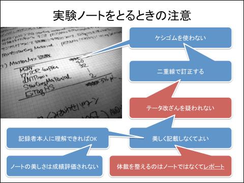 f:id:takahikonojima:20130604184136p:plain