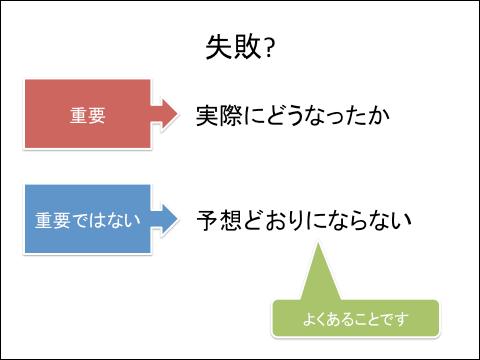 f:id:takahikonojima:20130604184230p:plain