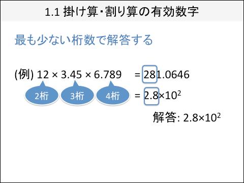 f:id:takahikonojima:20130615235319p:plain