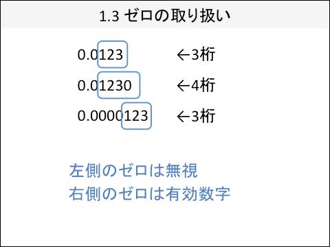 f:id:takahikonojima:20130615235515p:plain