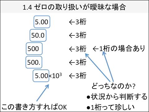 f:id:takahikonojima:20130615235603p:plain