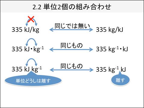 f:id:takahikonojima:20130616000346p:plain