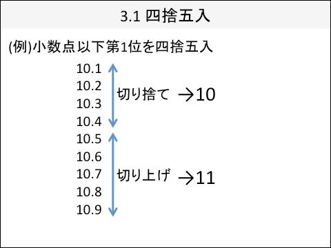 f:id:takahikonojima:20130616001023p:plain