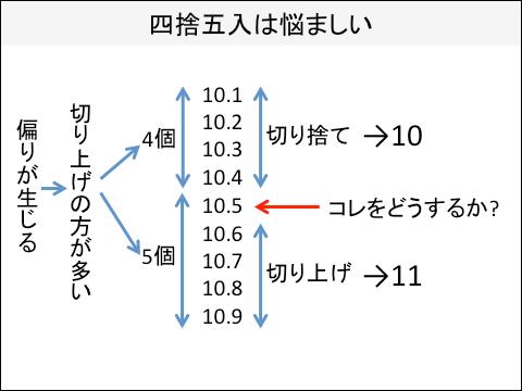 f:id:takahikonojima:20130616001119p:plain