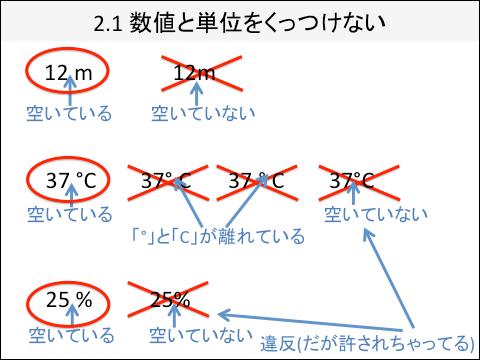 f:id:takahikonojima:20130616213153p:plain