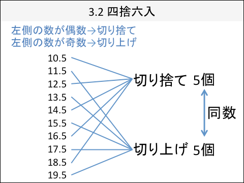 f:id:takahikonojima:20130618161201p:plain