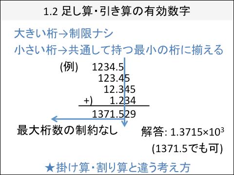 f:id:takahikonojima:20130618162121p:plain