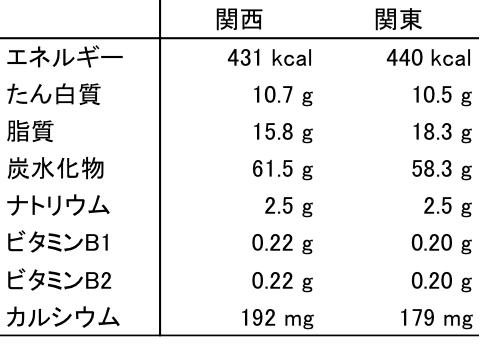 f:id:takahikonojima:20140118132122p:plain