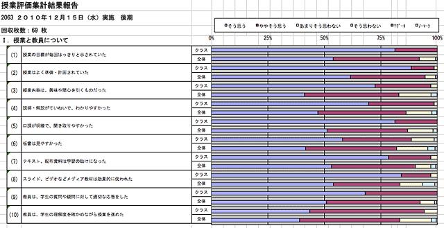 f:id:takahikonojima:20140326225311p:plain