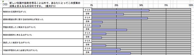 f:id:takahikonojima:20140326225338p:plain