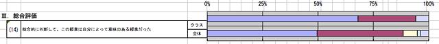 f:id:takahikonojima:20140326225352p:plain