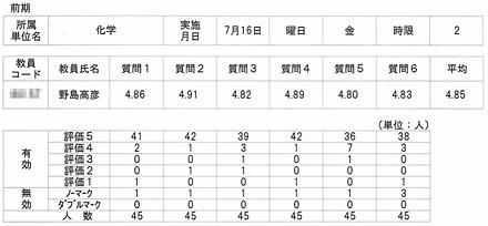 f:id:takahikonojima:20140326225753p:plain