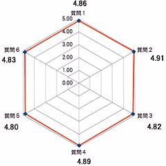 f:id:takahikonojima:20140326225801p:plain