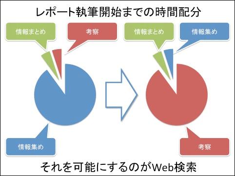 f:id:takahikonojima:20140330213259p:plain