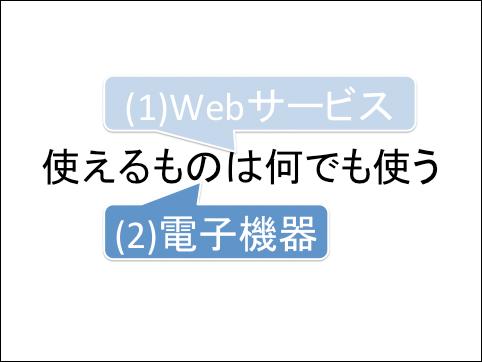 f:id:takahikonojima:20140330213312p:plain