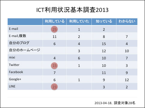 f:id:takahikonojima:20140330213338j:plain
