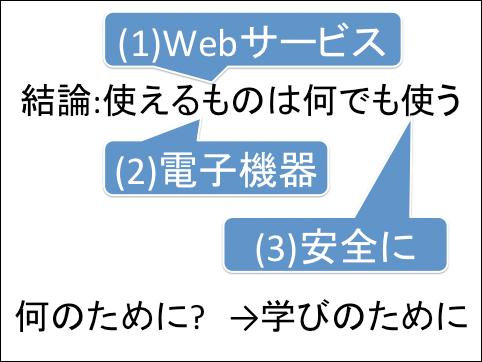 f:id:takahikonojima:20140330213410p:plain