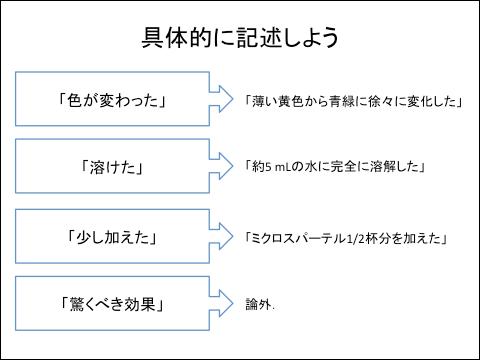 f:id:takahikonojima:20140405005232p:plain