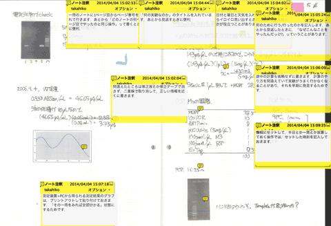 f:id:takahikonojima:20140406173457p:plain