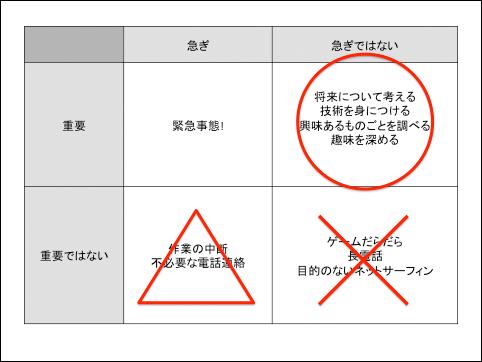 f:id:takahikonojima:20140428234923p:plain